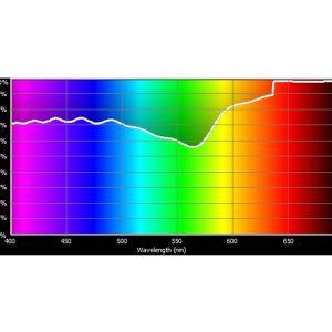 Cotech filters C 248 | 248 Half Minus Green | Gelatine